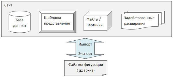 termin3.jpg